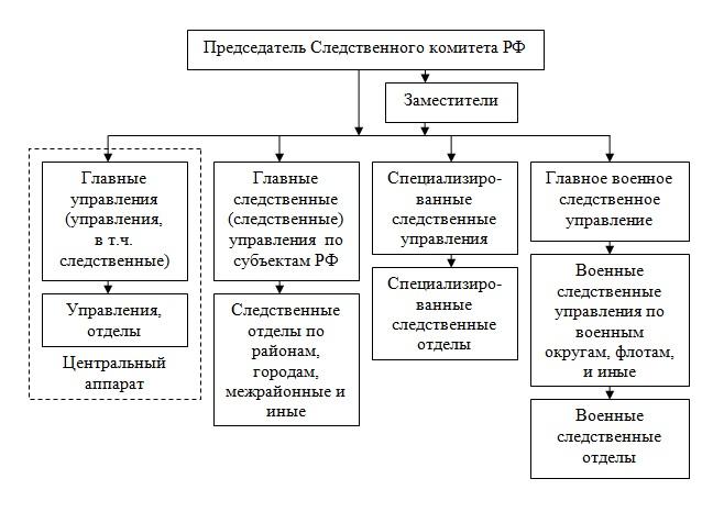 Понятие экологического фактора схемами 328